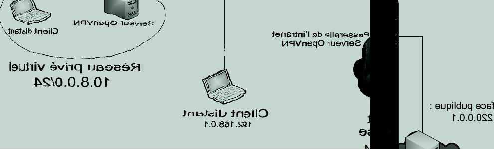serveur-vpn.jpg